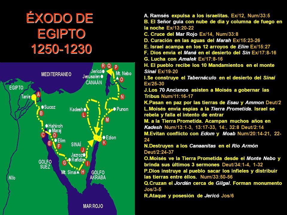 Ramsés expulsa a los israelitas. Ex/12, Num/33:5