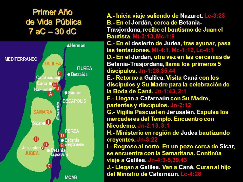 Primer Año de Vida Pública 7 aC – 30 dC