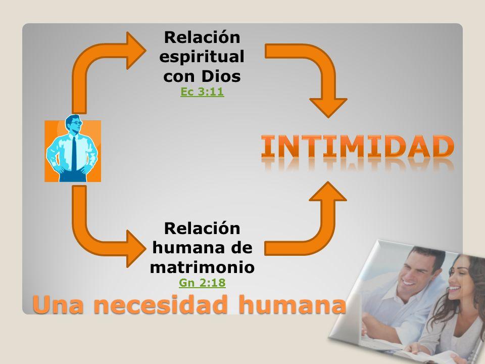 Relación espiritual con Dios Relación humana de matrimonio