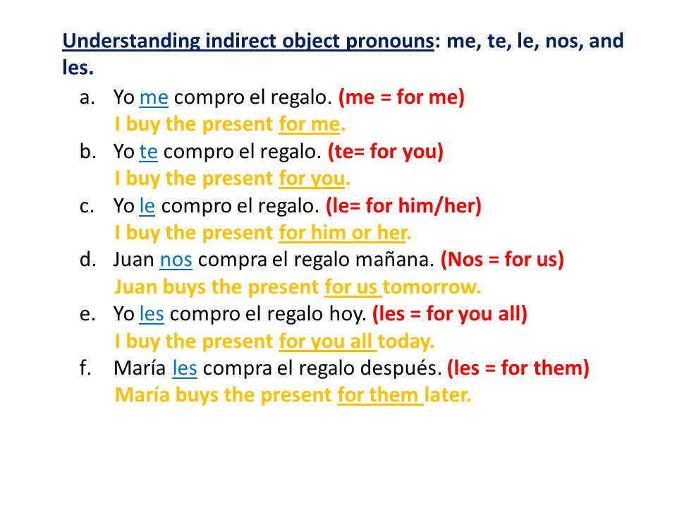 Understanding indirect object pronouns: me, te, le, nos, and les.
