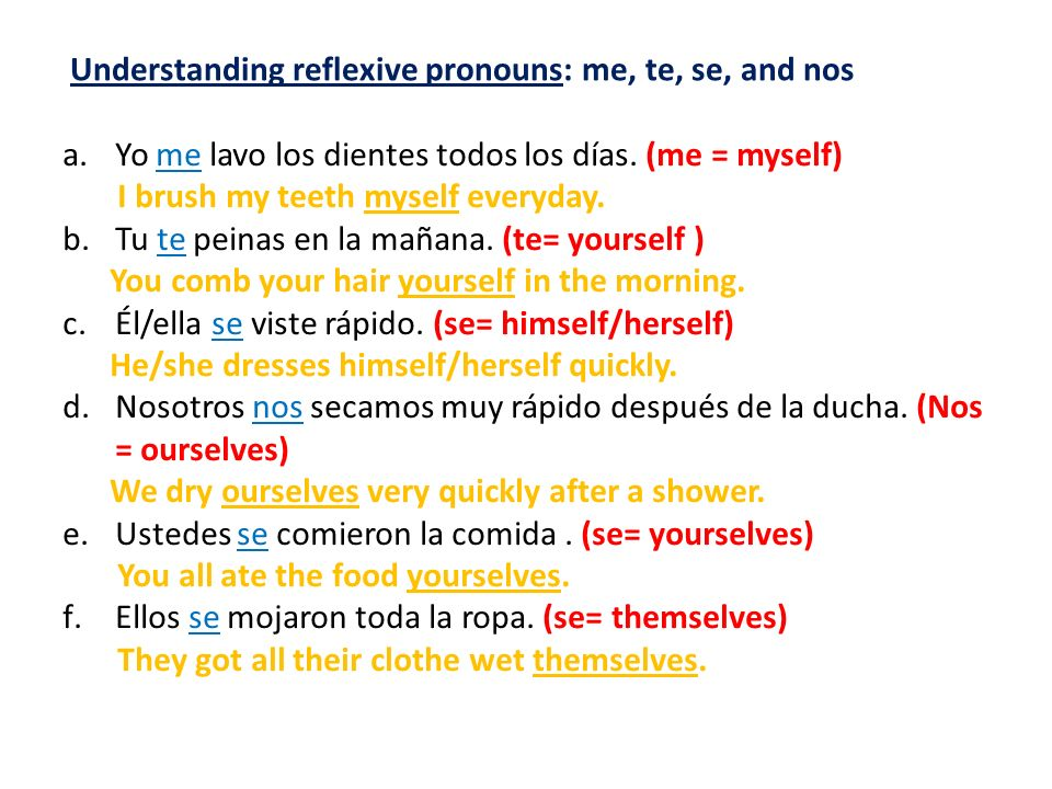 Understanding reflexive pronouns: me, te, se, and nos