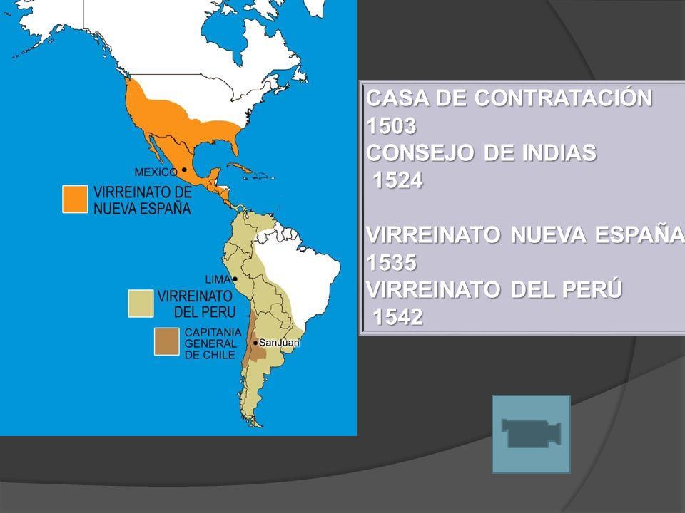 CASA DE CONTRATACIÓN 1503. CONSEJO DE INDIAS. 1524. VIRREINATO NUEVA ESPAÑA. 1535. VIRREINATO DEL PERÚ.