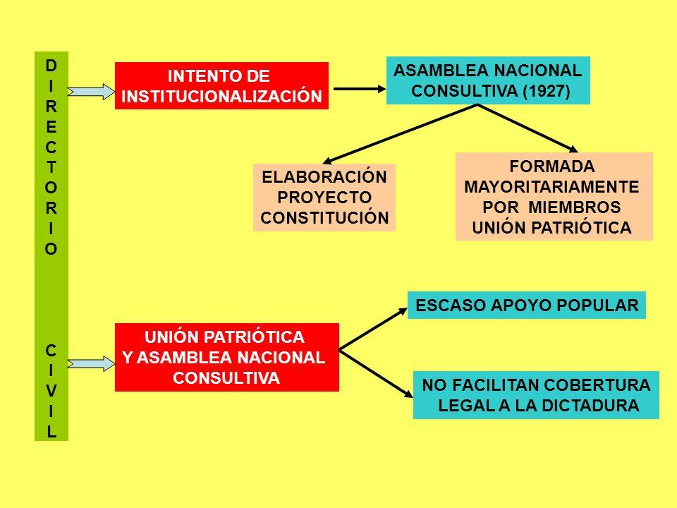 INSTITUCIONALIZACIÓN NO FACILITAN COBERTURA