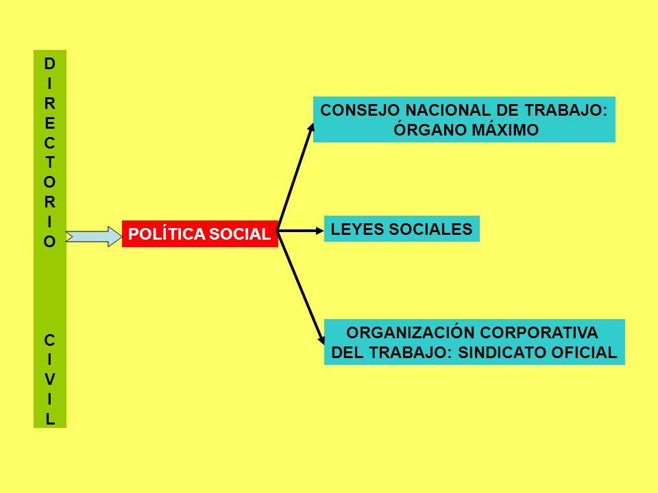 CONSEJO NACIONAL DE TRABAJO: ÓRGANO MÁXIMO