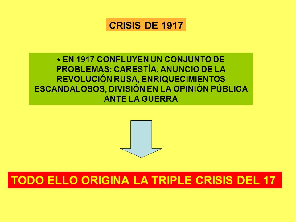 TODO ELLO ORIGINA LA TRIPLE CRISIS DEL 17