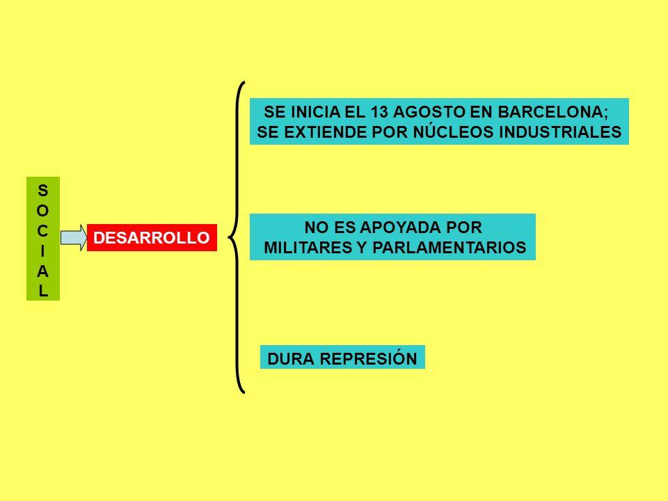 SE INICIA EL 13 AGOSTO EN BARCELONA;