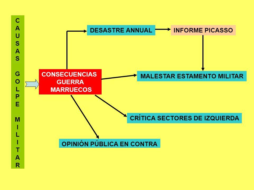 MALESTAR ESTAMENTO MILITAR CRÍTICA SECTORES DE IZQUIERDA