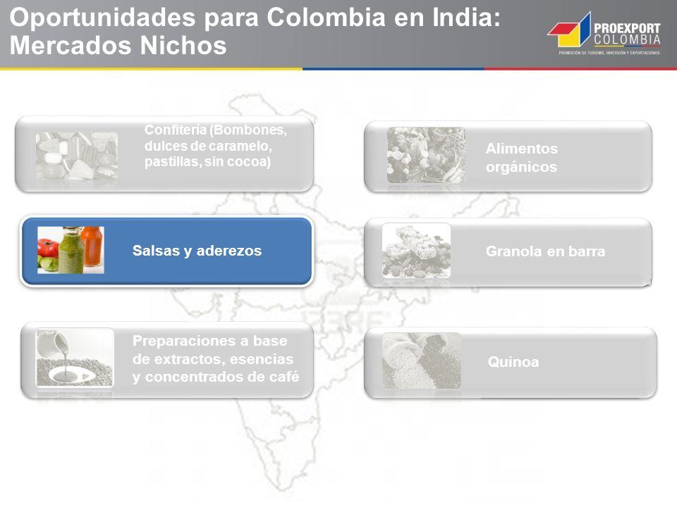 Oportunidades para Colombia en India: Mercados Nichos
