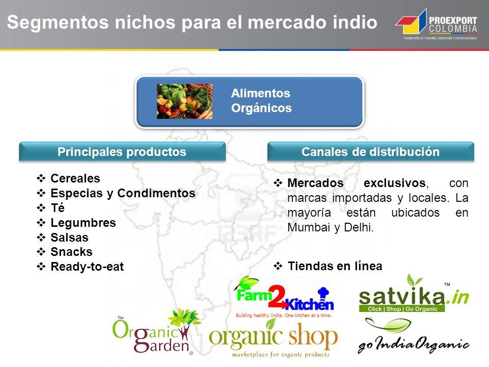 Principales productos Canales de distribución