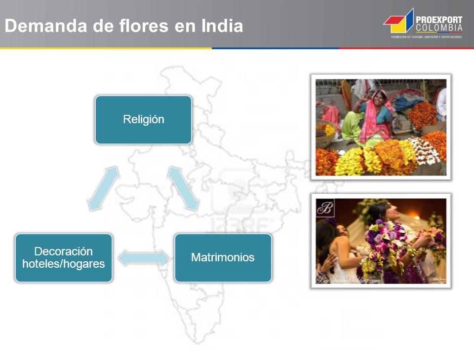 Demanda de flores en India