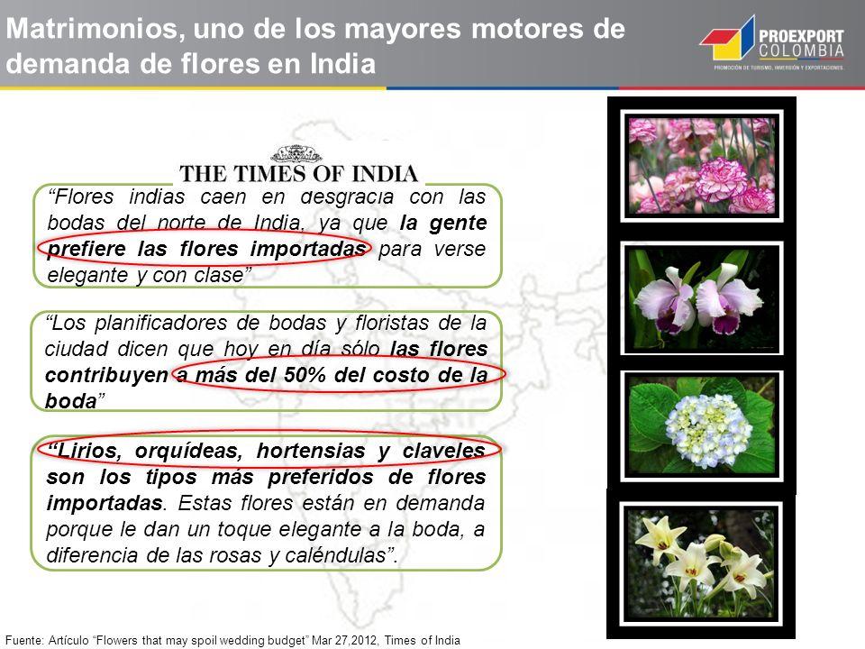 Matrimonios, uno de los mayores motores de demanda de flores en India
