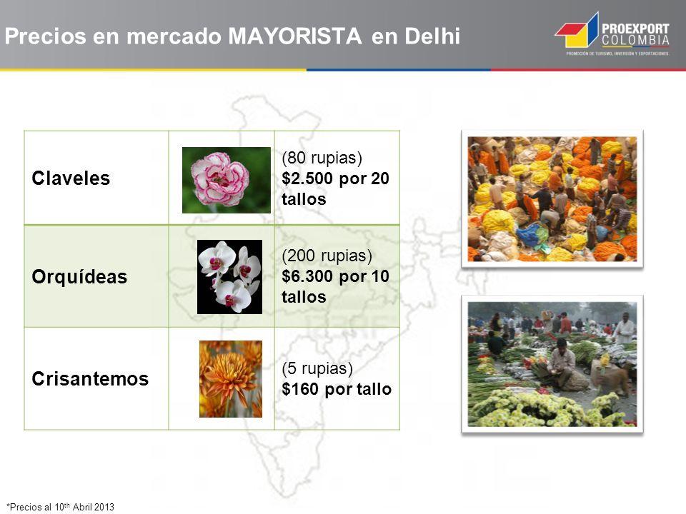 Precios en mercado MAYORISTA en Delhi