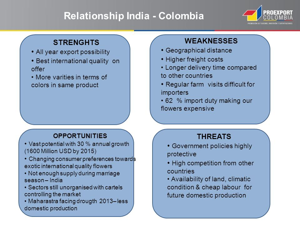 Relationship India - Colombia