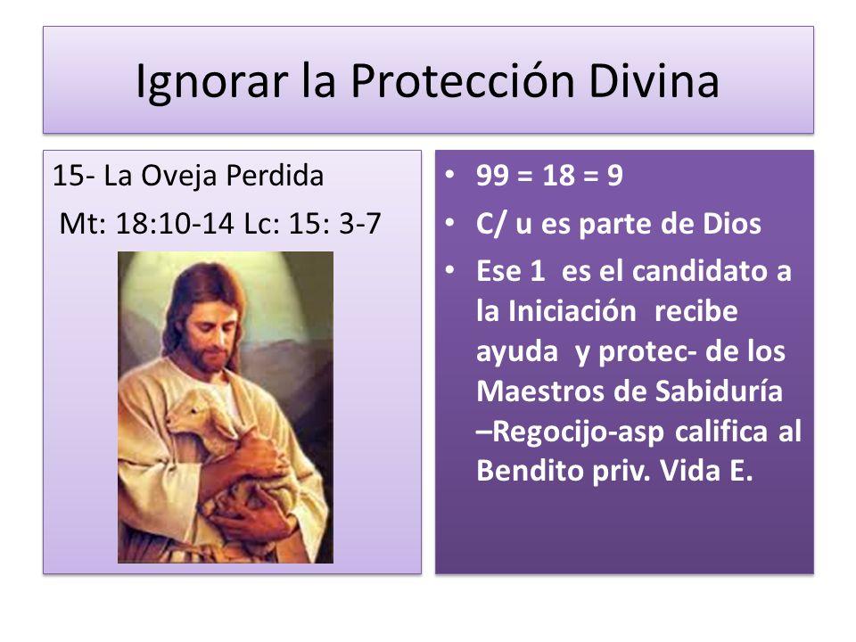 Ignorar la Protección Divina