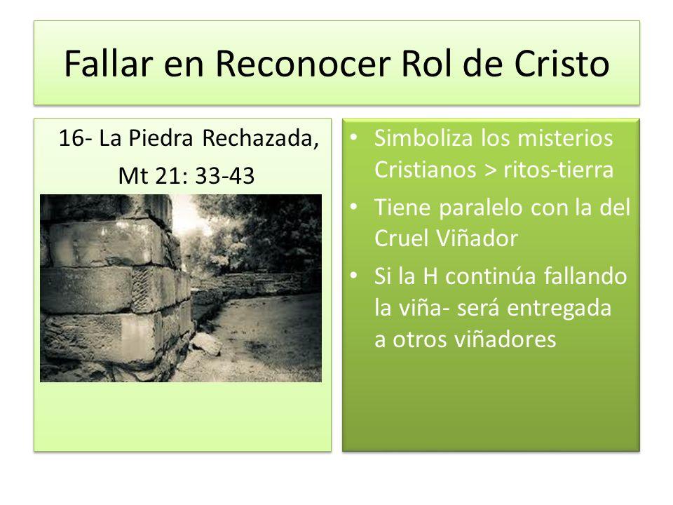 Fallar en Reconocer Rol de Cristo