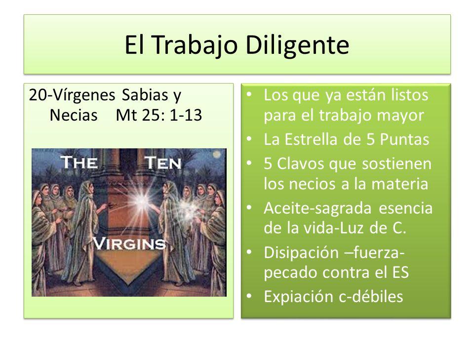 El Trabajo Diligente 20-Vírgenes Sabias y Necias Mt 25: 1-13