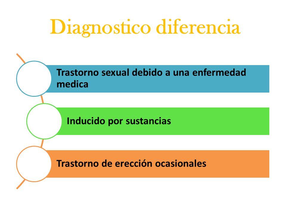 Diagnostico diferencia