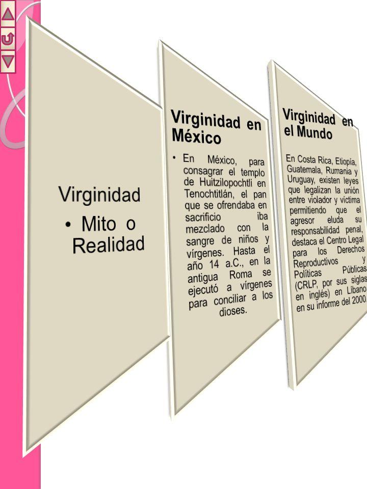 Virginidad Mito o Realidad Virginidad en México Virginidad en el Mundo