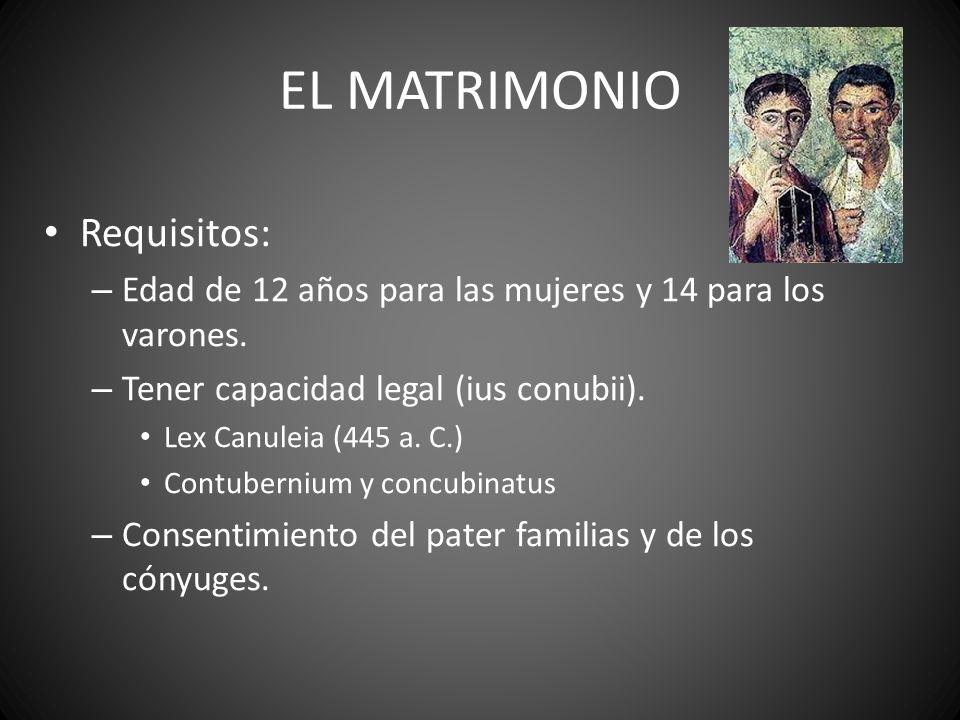 EL MATRIMONIO Requisitos: