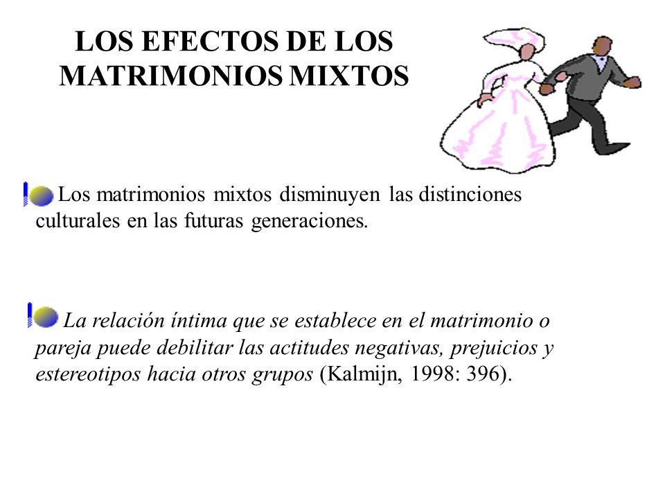 LOS EFECTOS DE LOS MATRIMONIOS MIXTOS