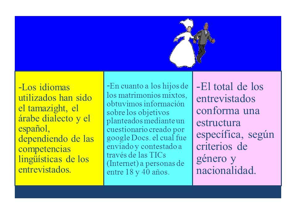 -Los idiomas utilizados han sido el tamazight, el árabe dialecto y el español, dependiendo de las competencias lingüísticas de los entrevistados.