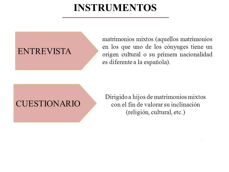 INSTRUMENTOS ENTREVISTA CUESTIONARIO