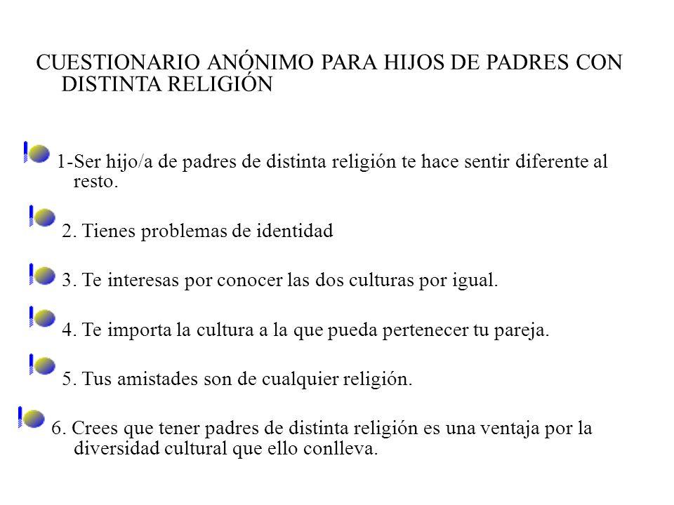 CUESTIONARIO ANÓNIMO PARA HIJOS DE PADRES CON DISTINTA RELIGIÓN