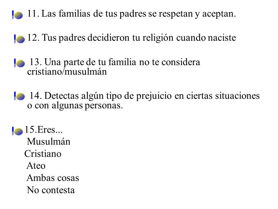 11. Las familias de tus padres se respetan y aceptan. 12