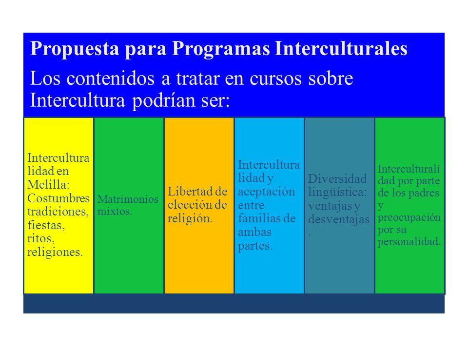 Propuesta para Programas Interculturales