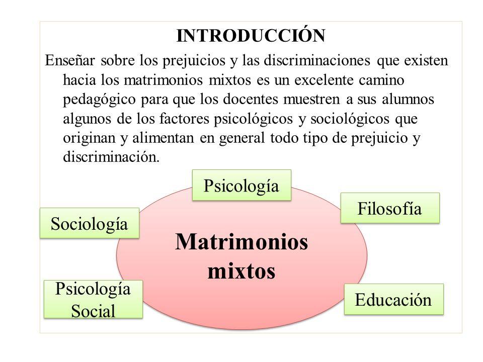 Matrimonios mixtos INTRODUCCIÓN Psicología Filosofía Sociología