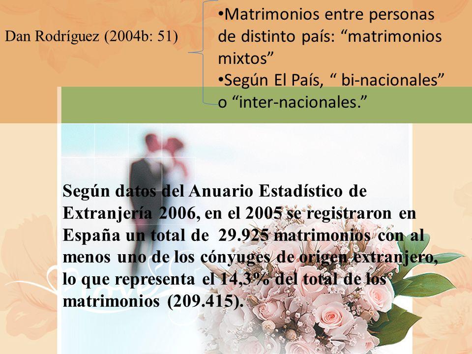 Matrimonios entre personas de distinto país: matrimonios mixtos
