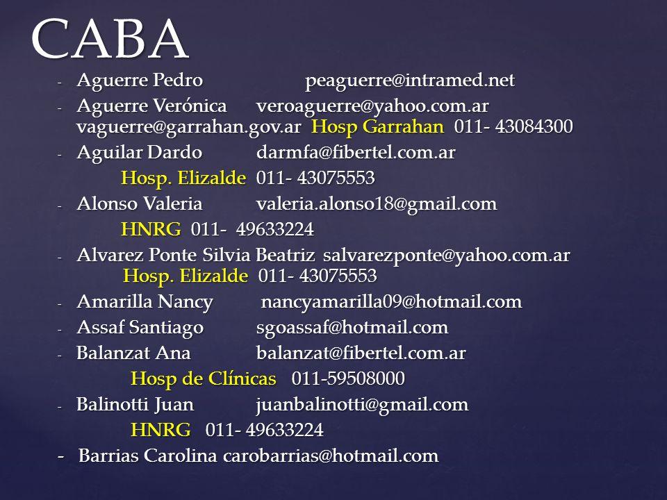 CABA Aguerre Pedro peaguerre@intramed.net