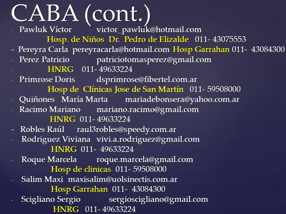 CABA (cont.) Pawluk Víctor victor_pawluk@hotmail.com