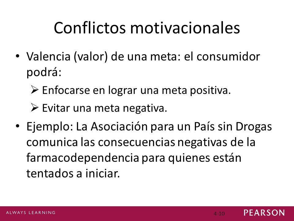 Conflictos motivacionales
