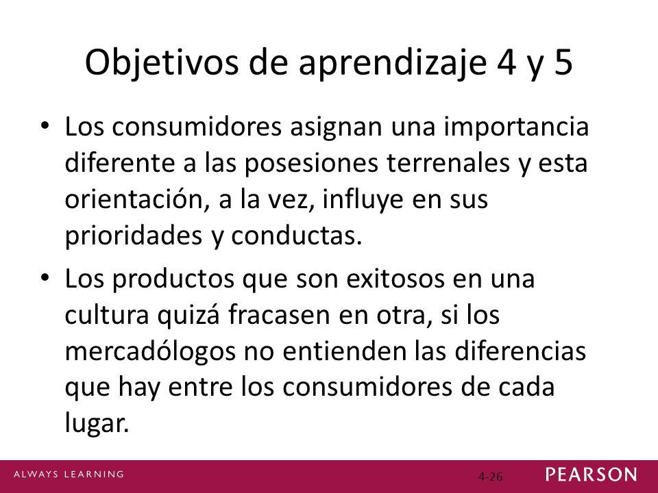 Objetivos de aprendizaje 4 y 5