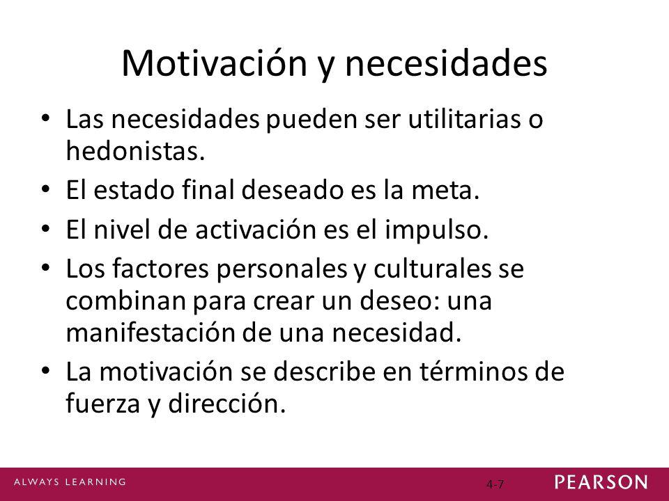 Motivación y necesidades