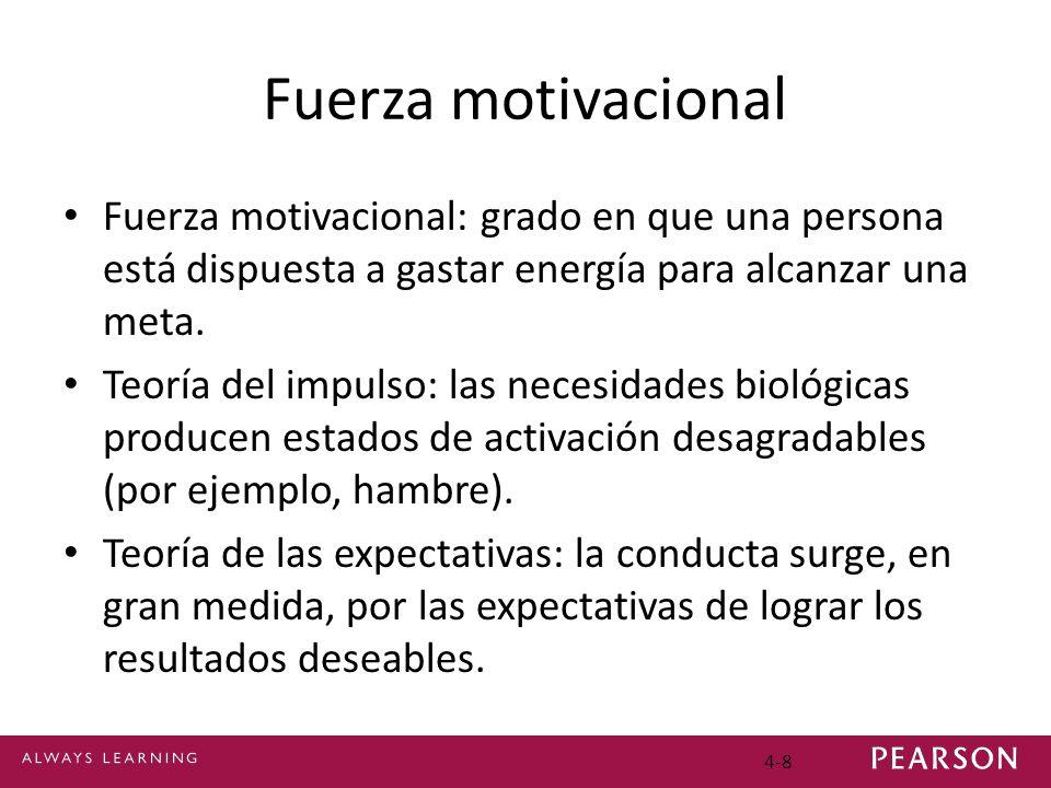 Fuerza motivacional Fuerza motivacional: grado en que una persona está dispuesta a gastar energía para alcanzar una meta.