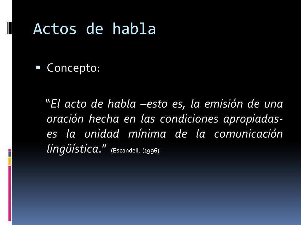 Actos de habla Concepto:
