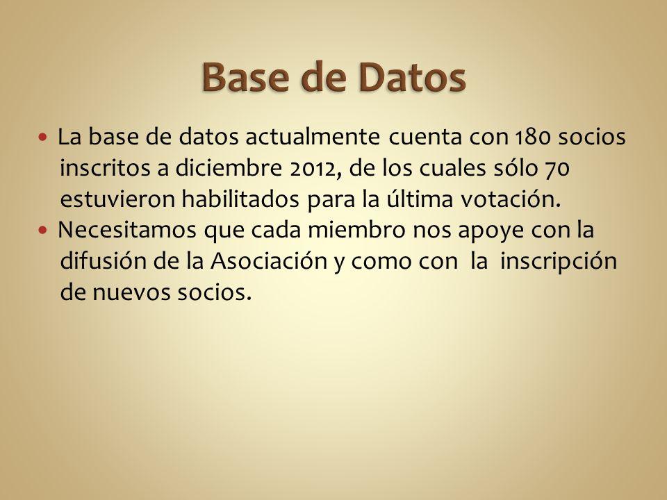 Base de Datos La base de datos actualmente cuenta con 180 socios