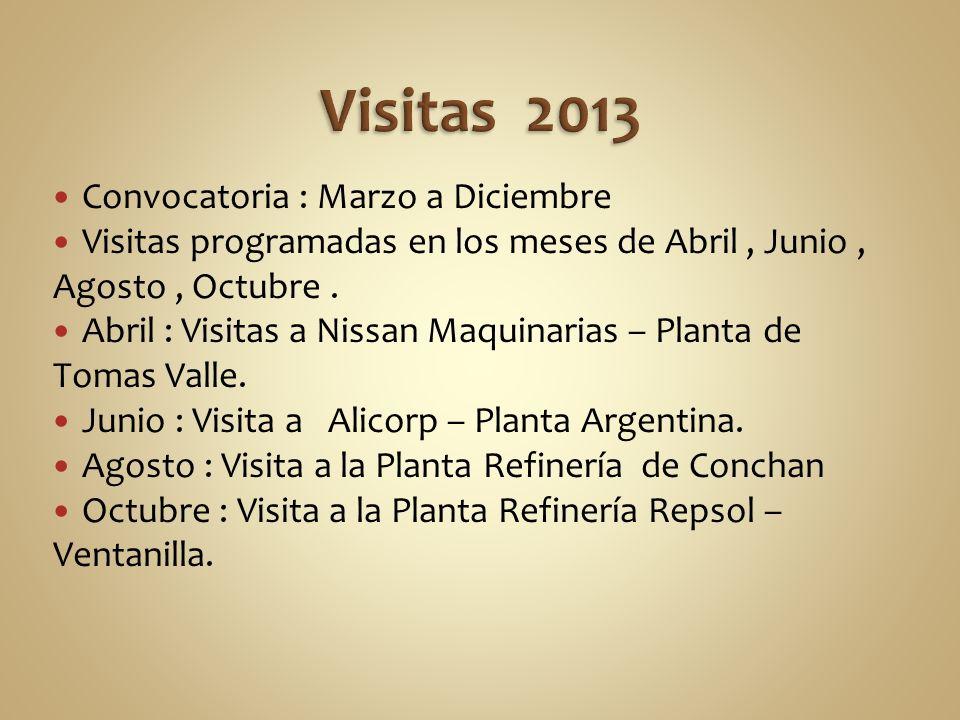 Visitas 2013 Convocatoria : Marzo a Diciembre