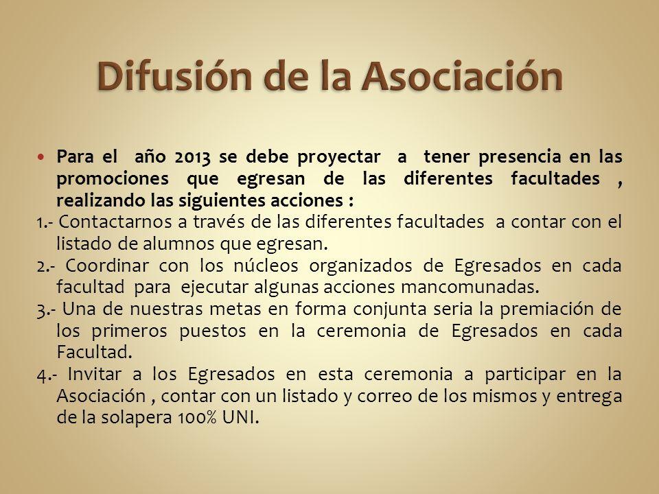 Difusión de la Asociación