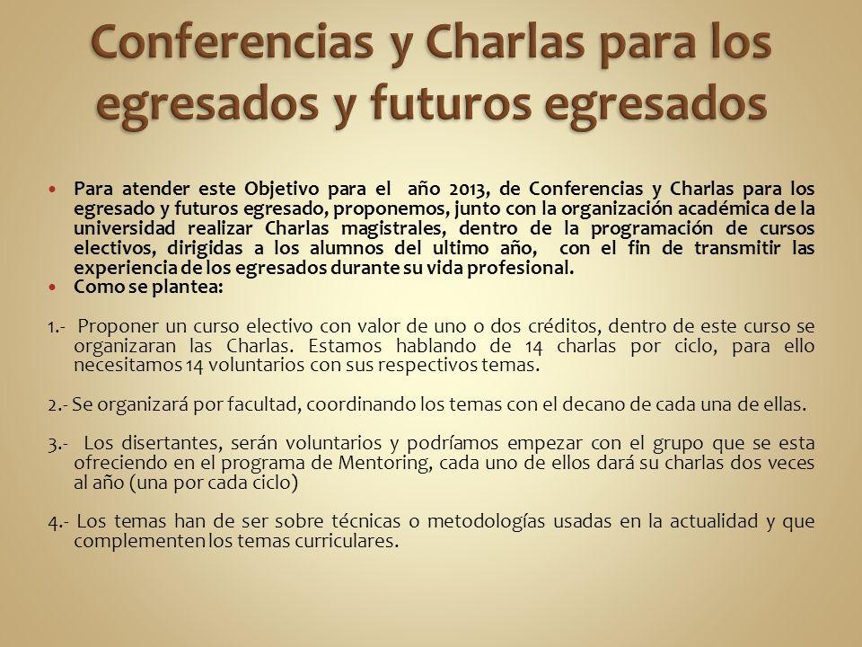 Conferencias y Charlas para los egresados y futuros egresados
