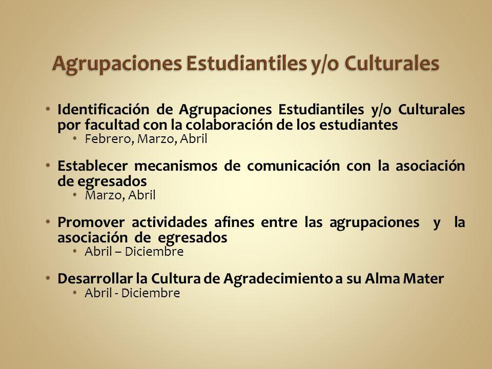 Agrupaciones Estudiantiles y/o Culturales