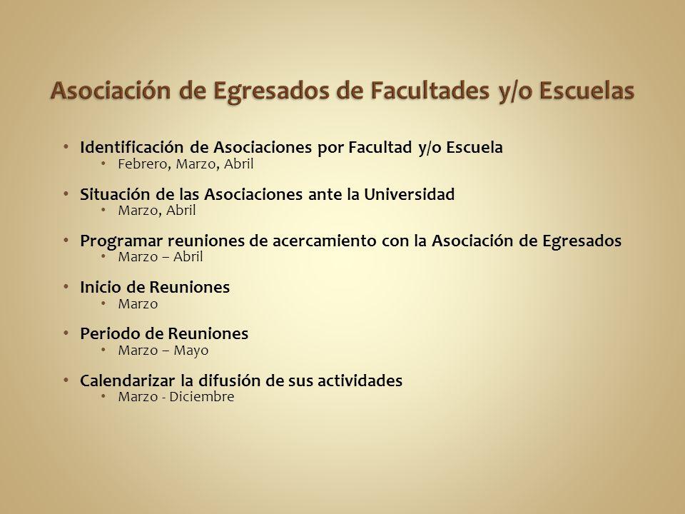 Asociación de Egresados de Facultades y/o Escuelas