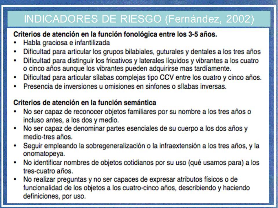 INDICADORES DE RIESGO (Fernández, 2002)