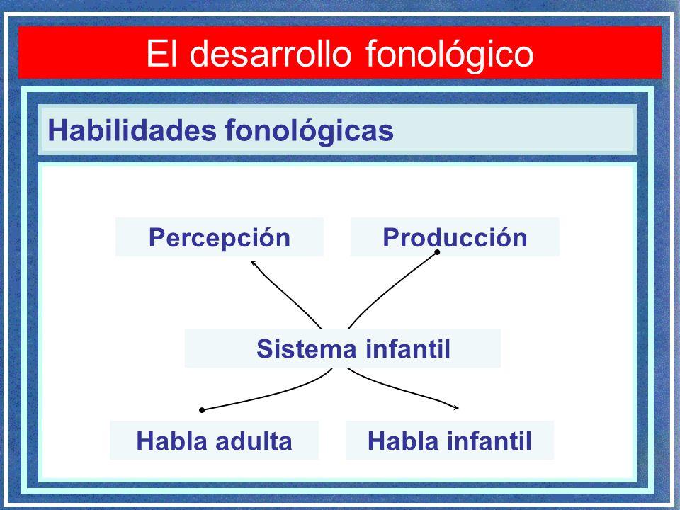 El desarrollo fonológico Trastornos fonológicos