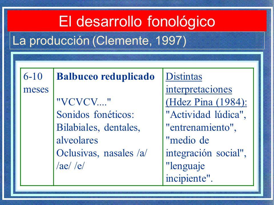 El desarrollo fonológico