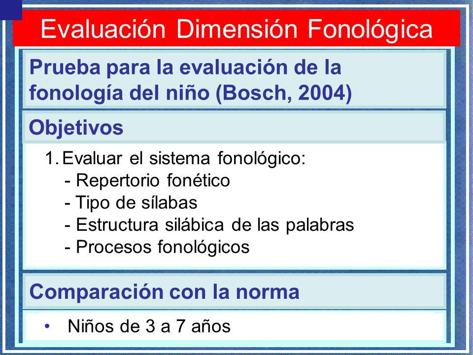 Evaluación Dimensión Fonológica