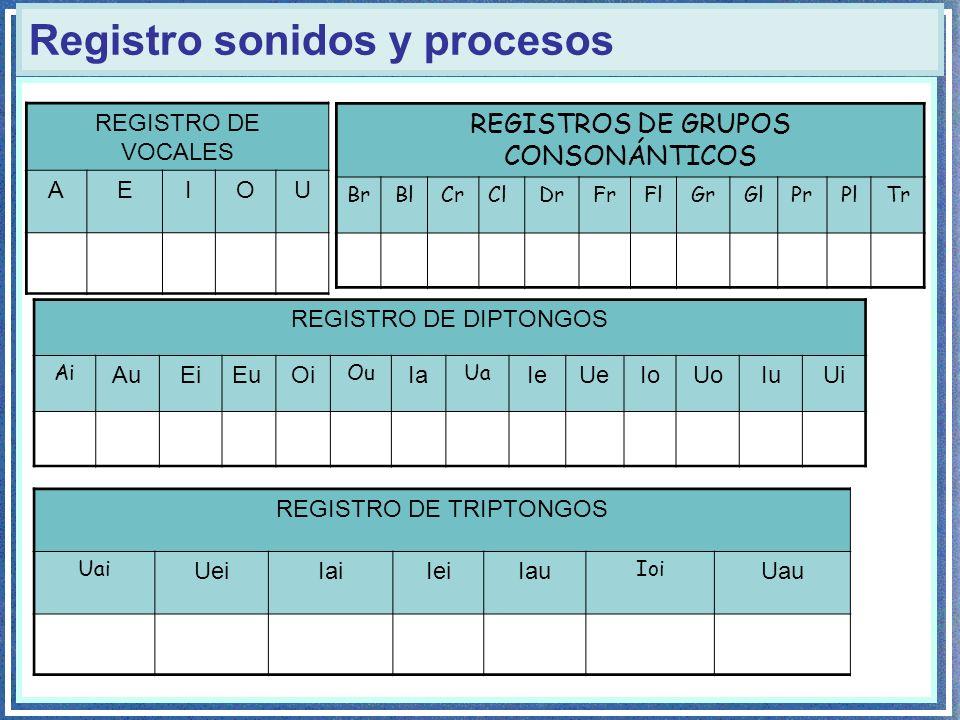 Registro sonidos y procesos