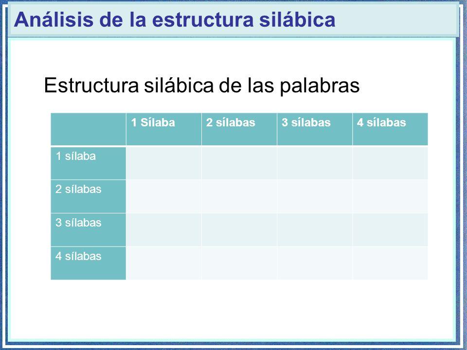 Análisis de la estructura silábica